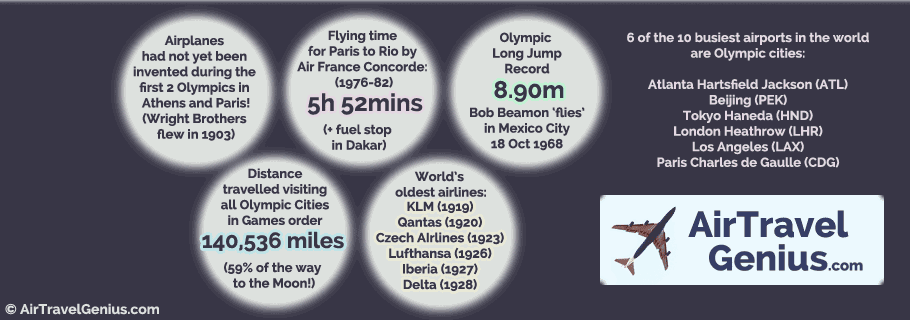olympic metro map info