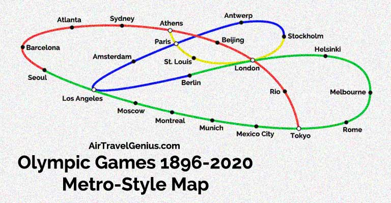 Los Angeles Subway Map 2016.Metro Map Of Olympic Summer Games Cities 1896 2020